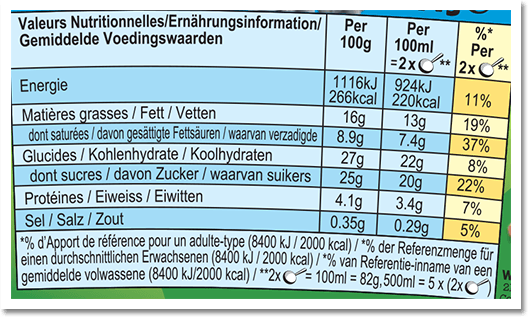 Nutrition Facts Label for Vanilla Pecan Blondie