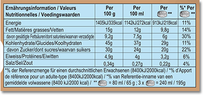Nutrition Facts Label for Chocolate Fudge Brownie 'Wich Multipack